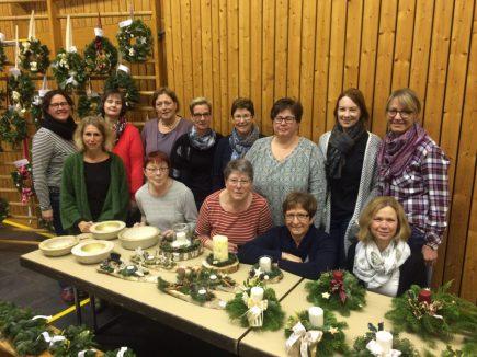 Vorstand des Pfarrgemeinderates und der Frauengemeinschaft